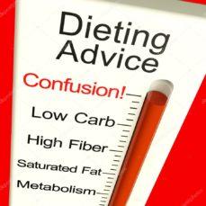 Μερικές συγχύσεις στην επιστήμη της διατροφής..